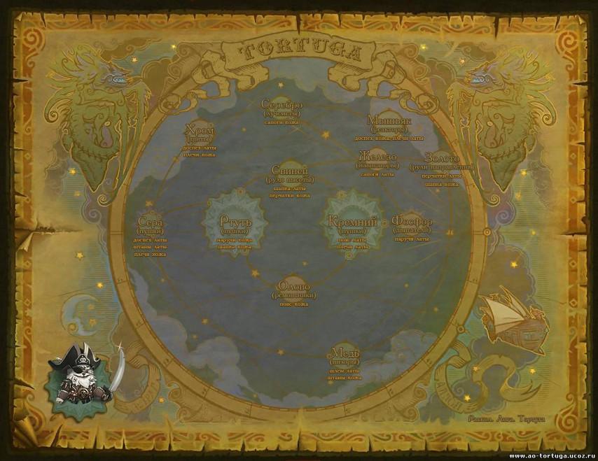 Карта асетралоф с лутом